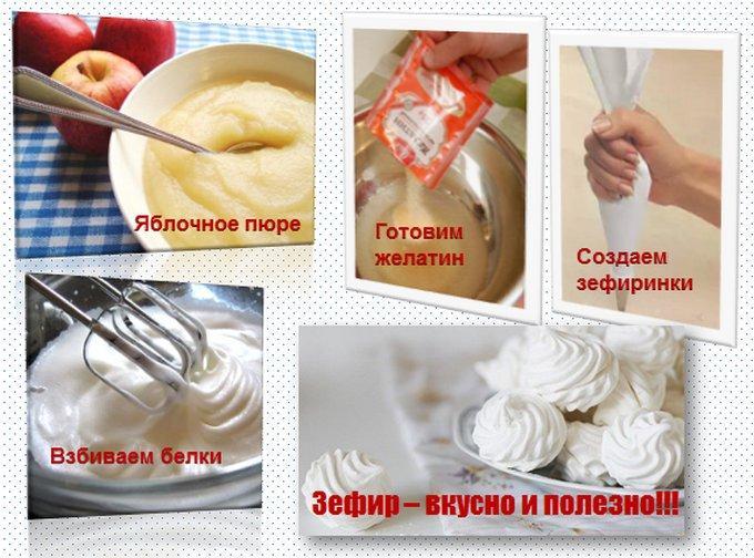 Зефир в домашних условиях с желатином и яблоками
